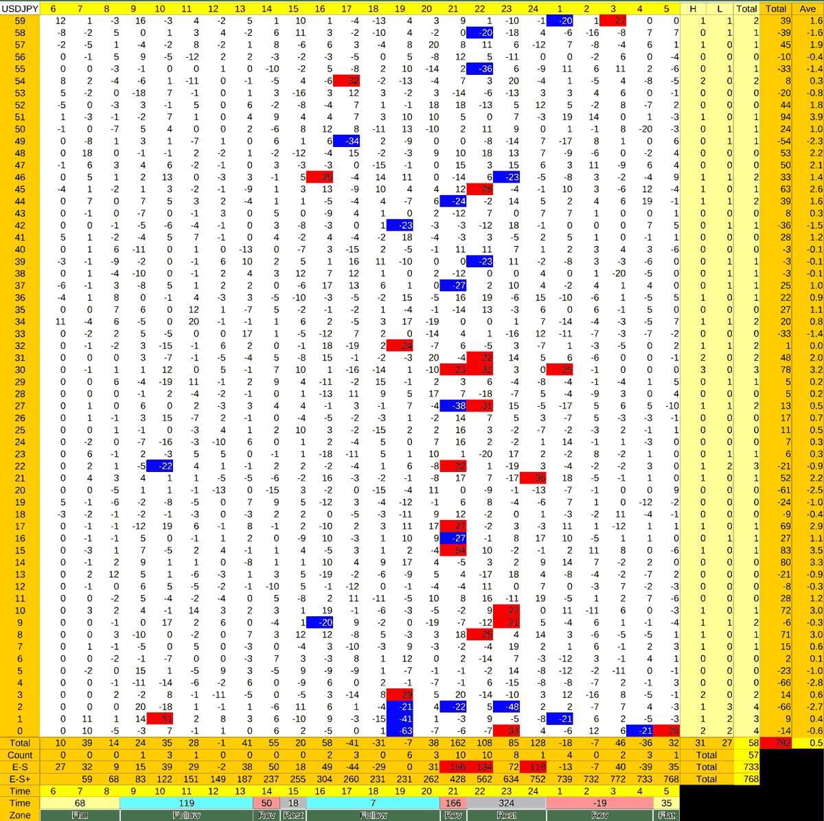 20210603_HS(1)USDJPY