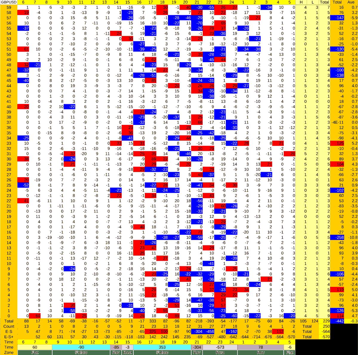 20210603_HS(2)GBPUSD
