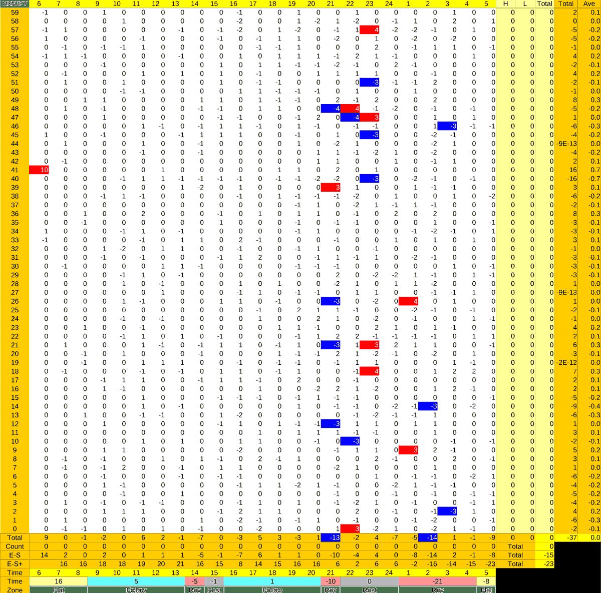 20210603_HS(3)MXNJPY