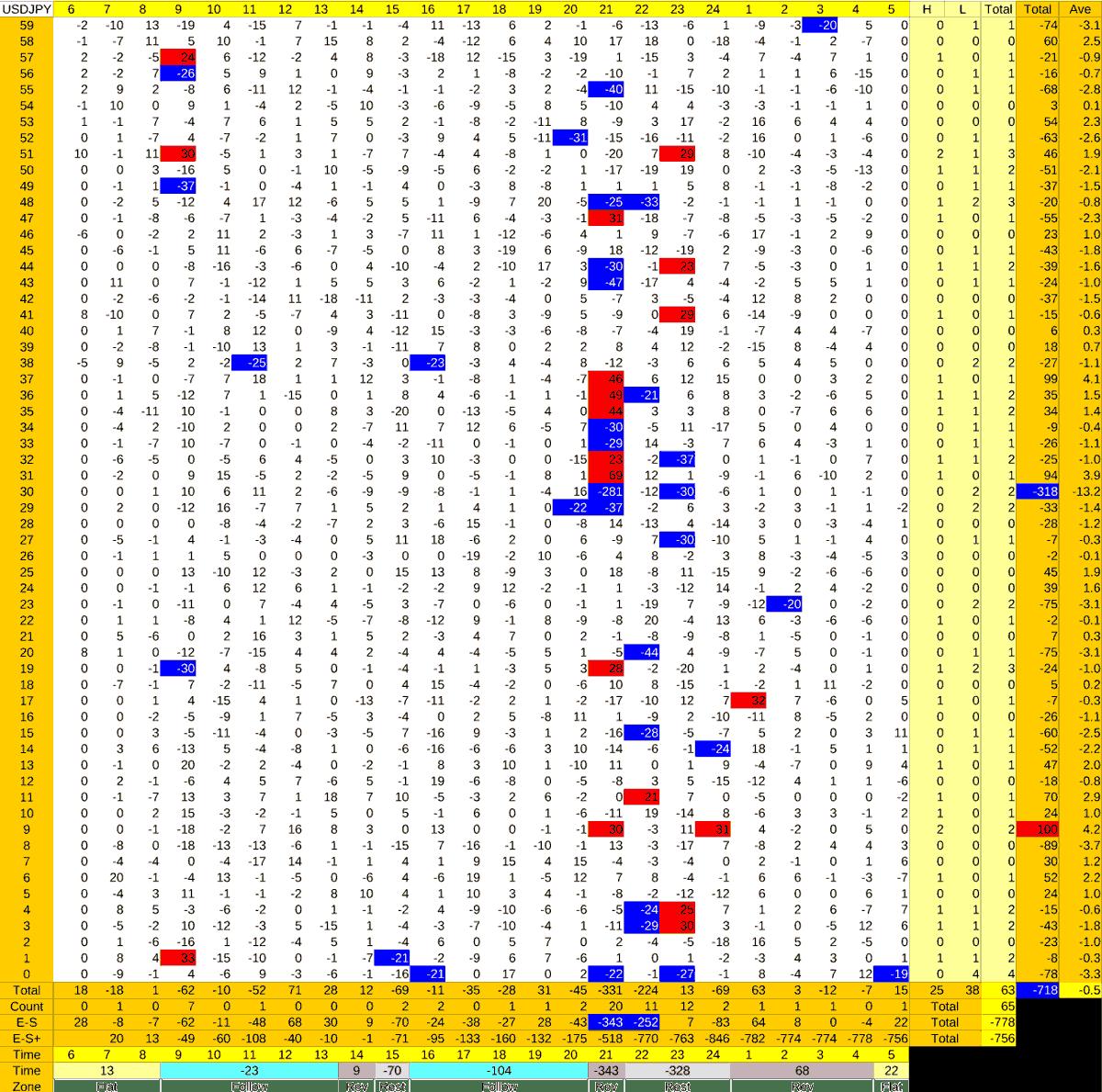 20210604_HS(1)USDJPY