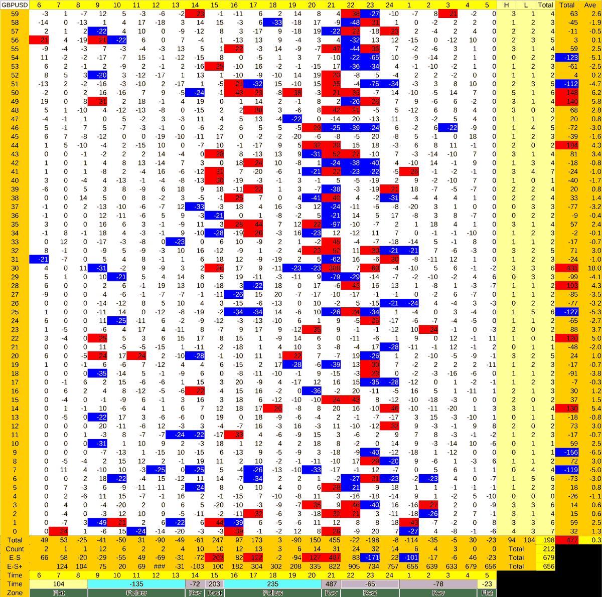 20210604_HS(2)GBPUSD
