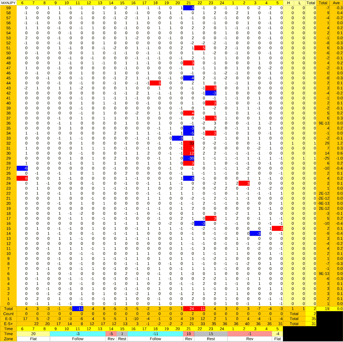 20210604_HS(3)MXNJPY-