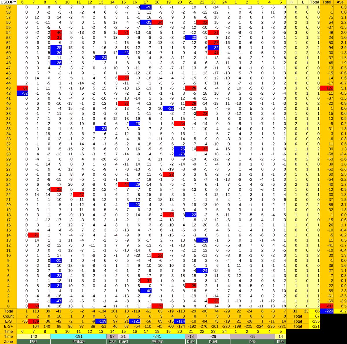 20210607_HS(1)USDJPY