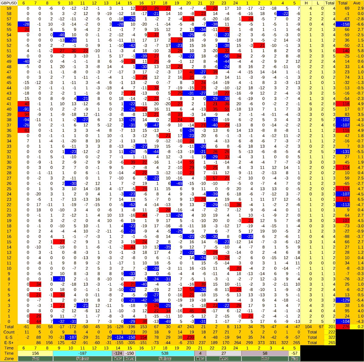 20210607_HS(2)GBPUSD