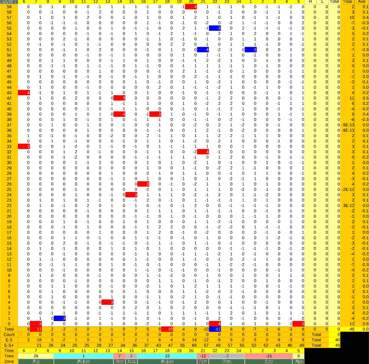 20210607_HS(3)MXNJPY