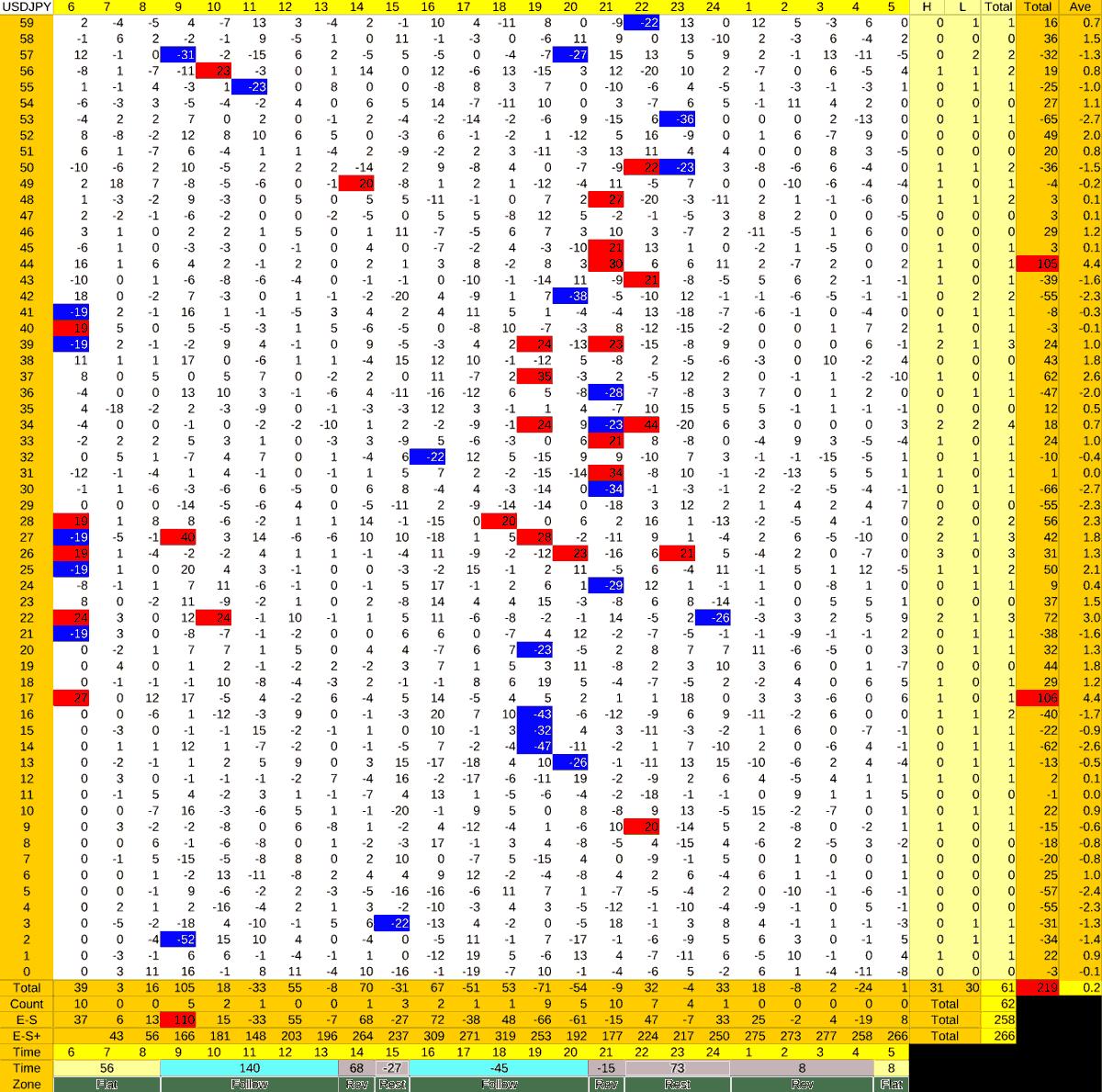 20210608_HS(1)USDJPY
