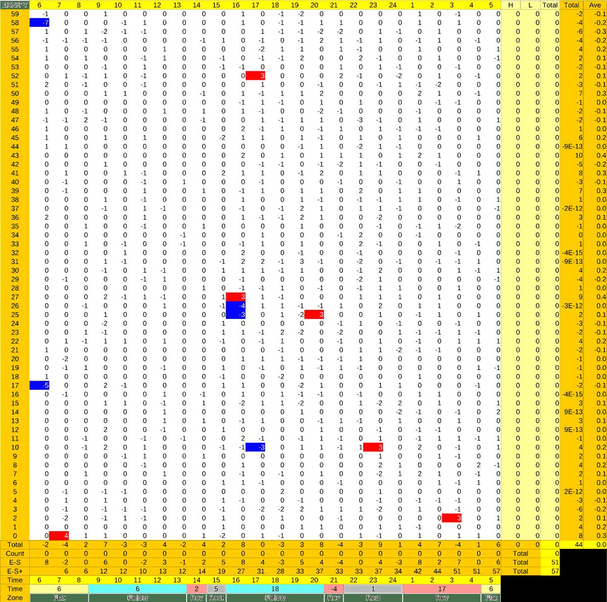 20210608_HS(3)MXNJPY