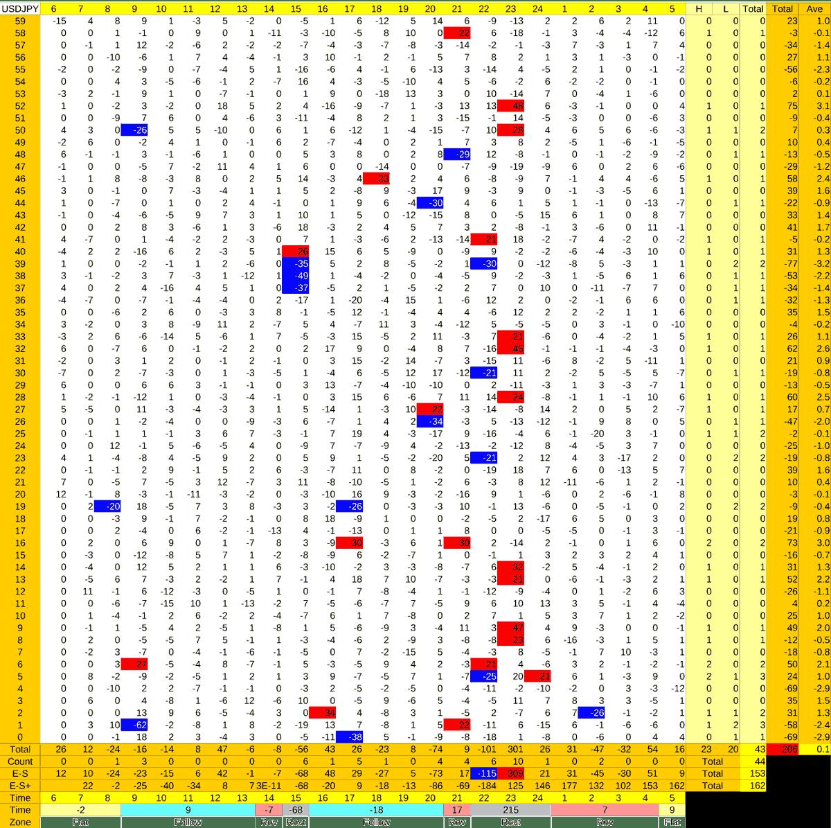 20210609_HS(1)USDJPY