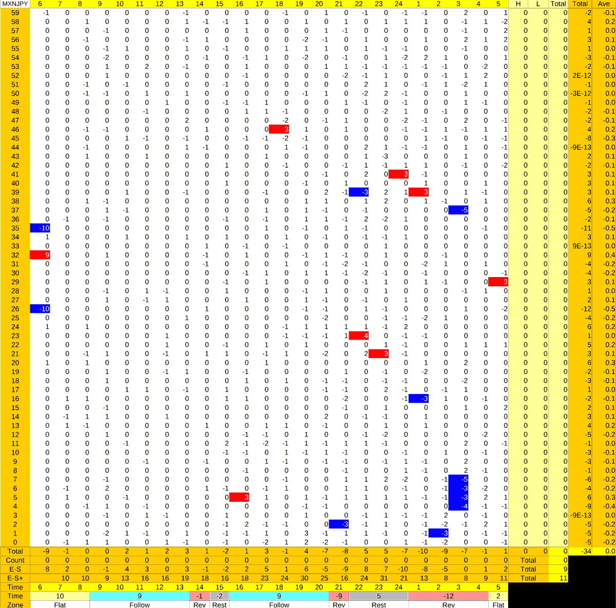 20210609_HS(3)MXNJPY