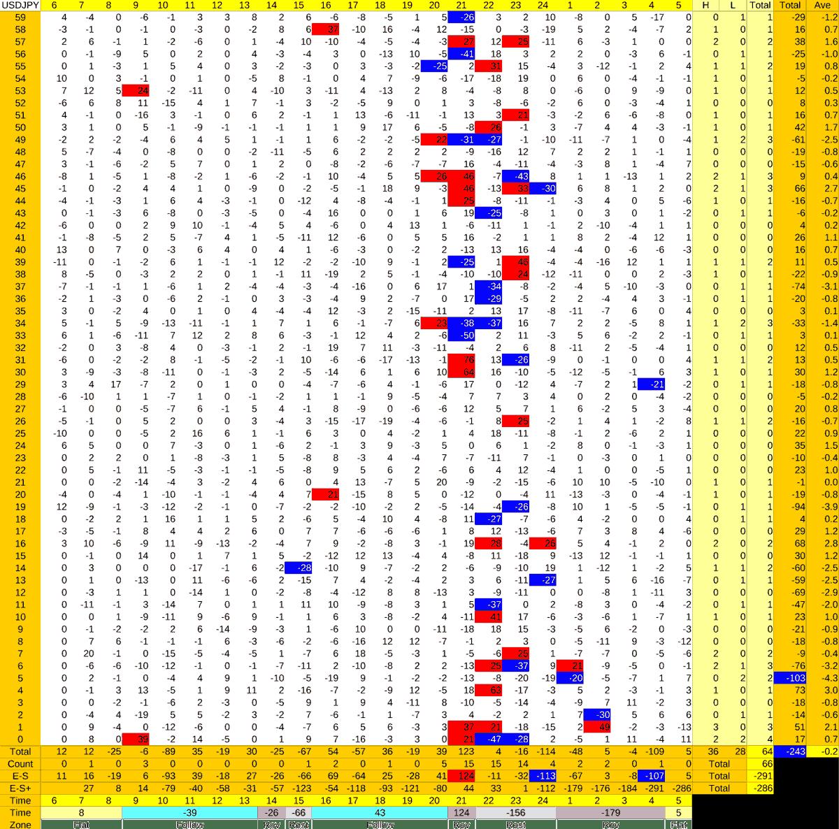 20210610_HS(1)USDJPY