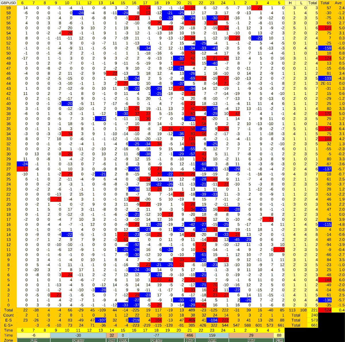 20210610_HS(2)GBPUSD