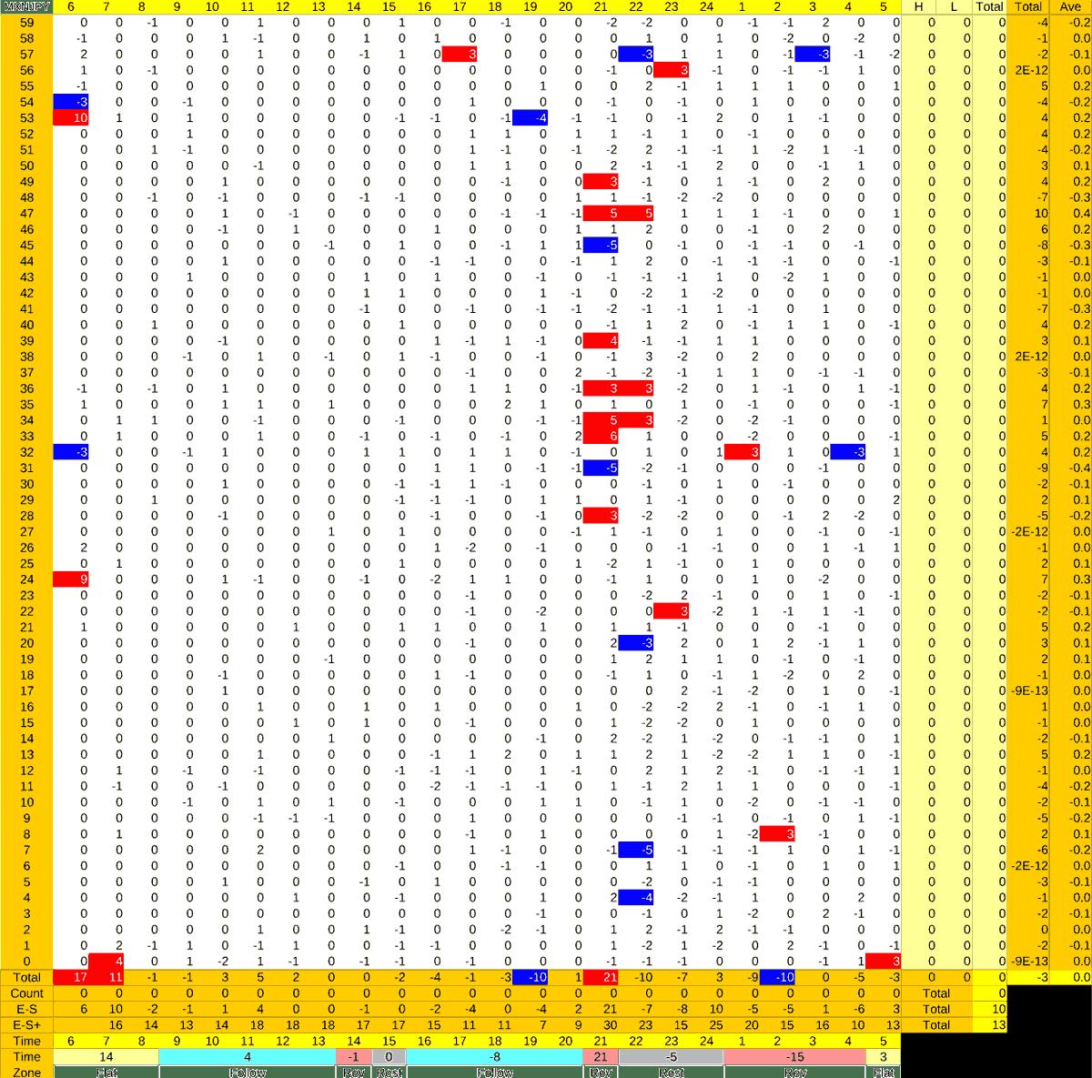 20210610_HS(3)MXNJPY