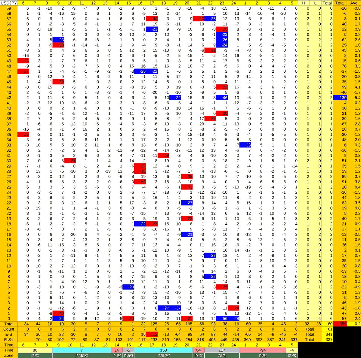 20210611_HS(1)USDJPY