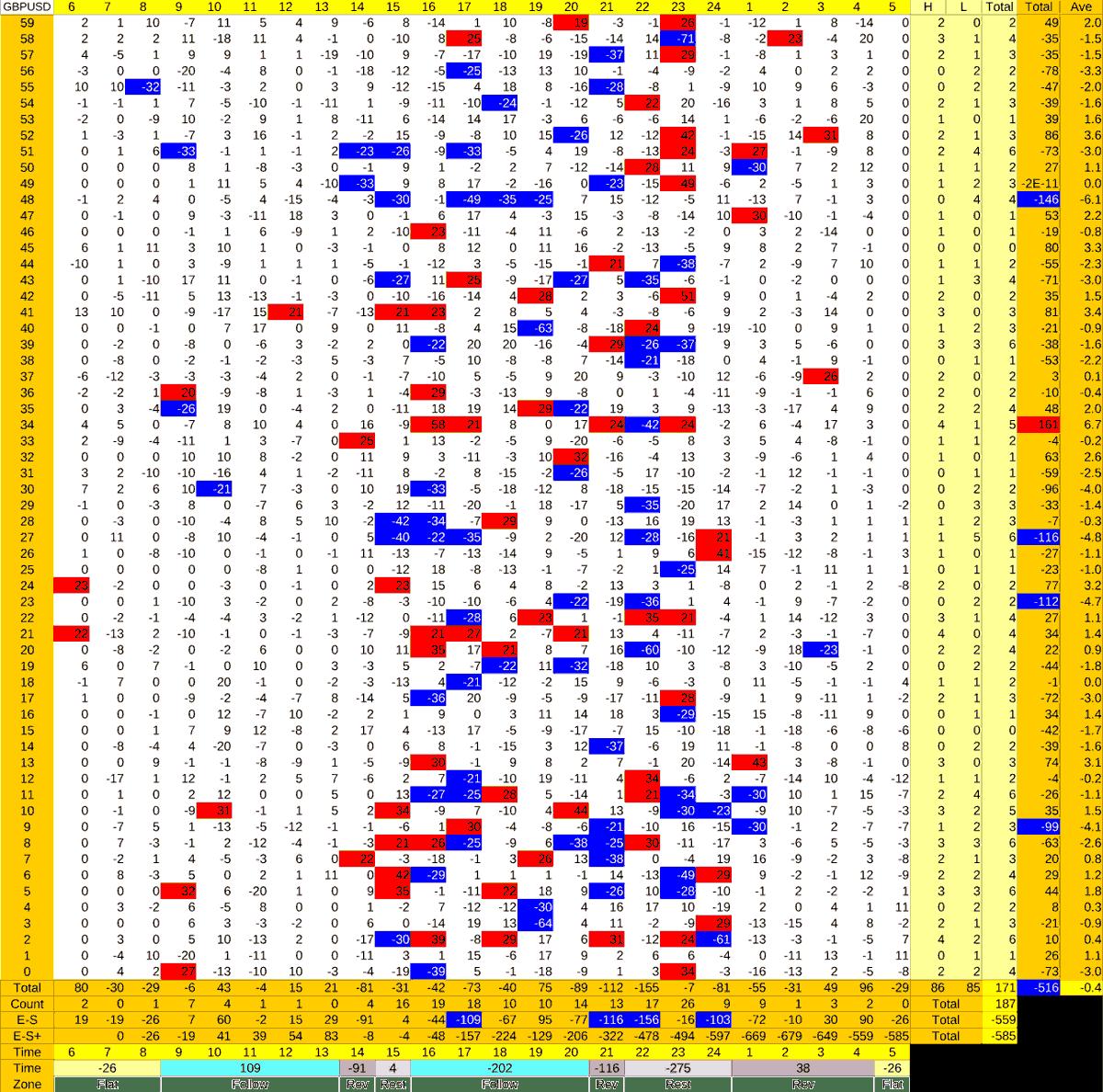 20210611_HS(2)GBPUSD