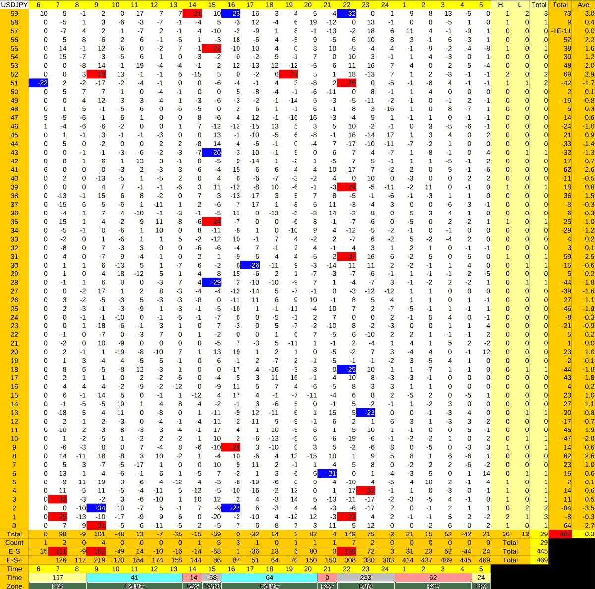 20210614_HS(1)USDJPY