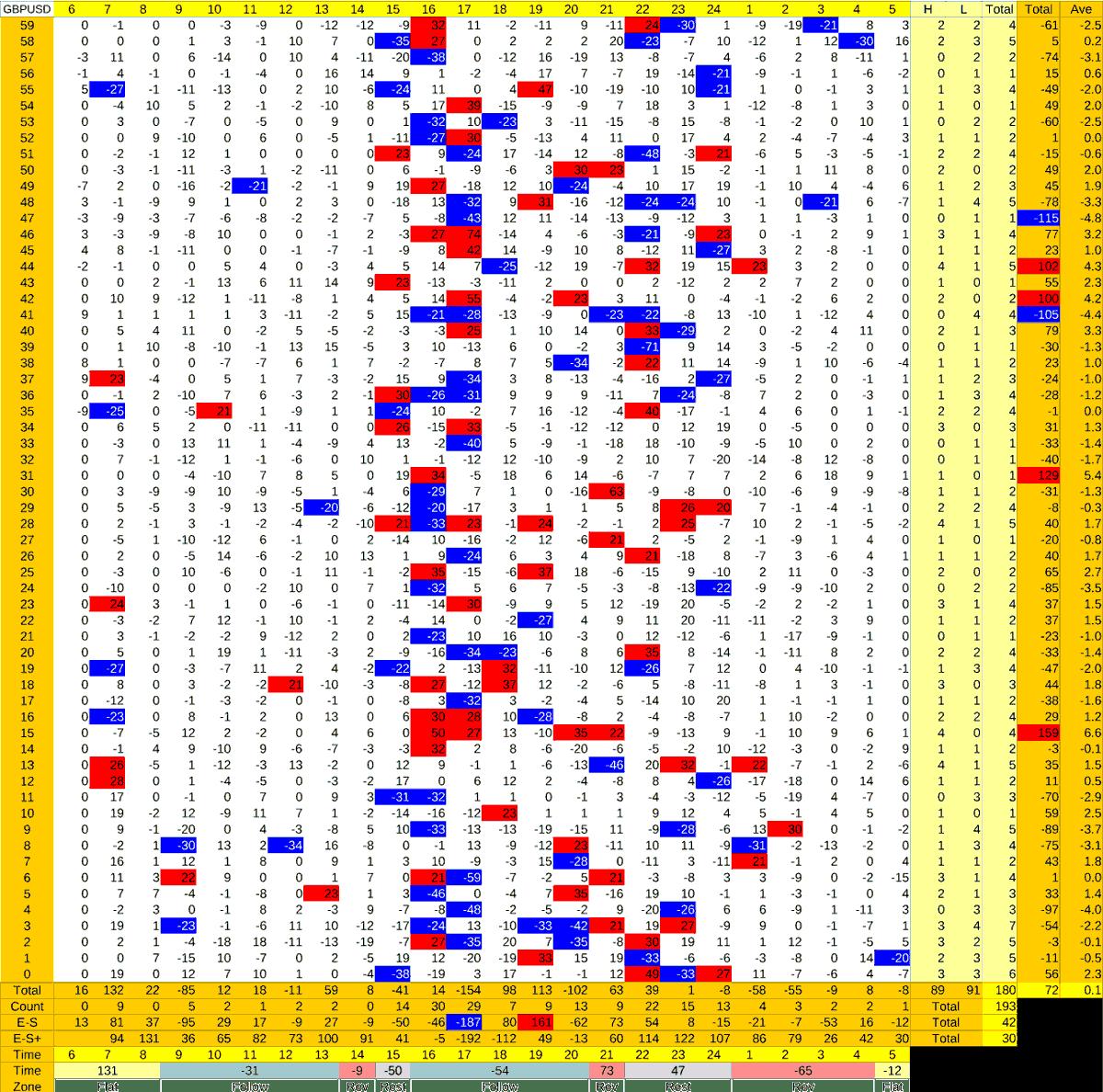 20210614_HS(2)GBPUSD