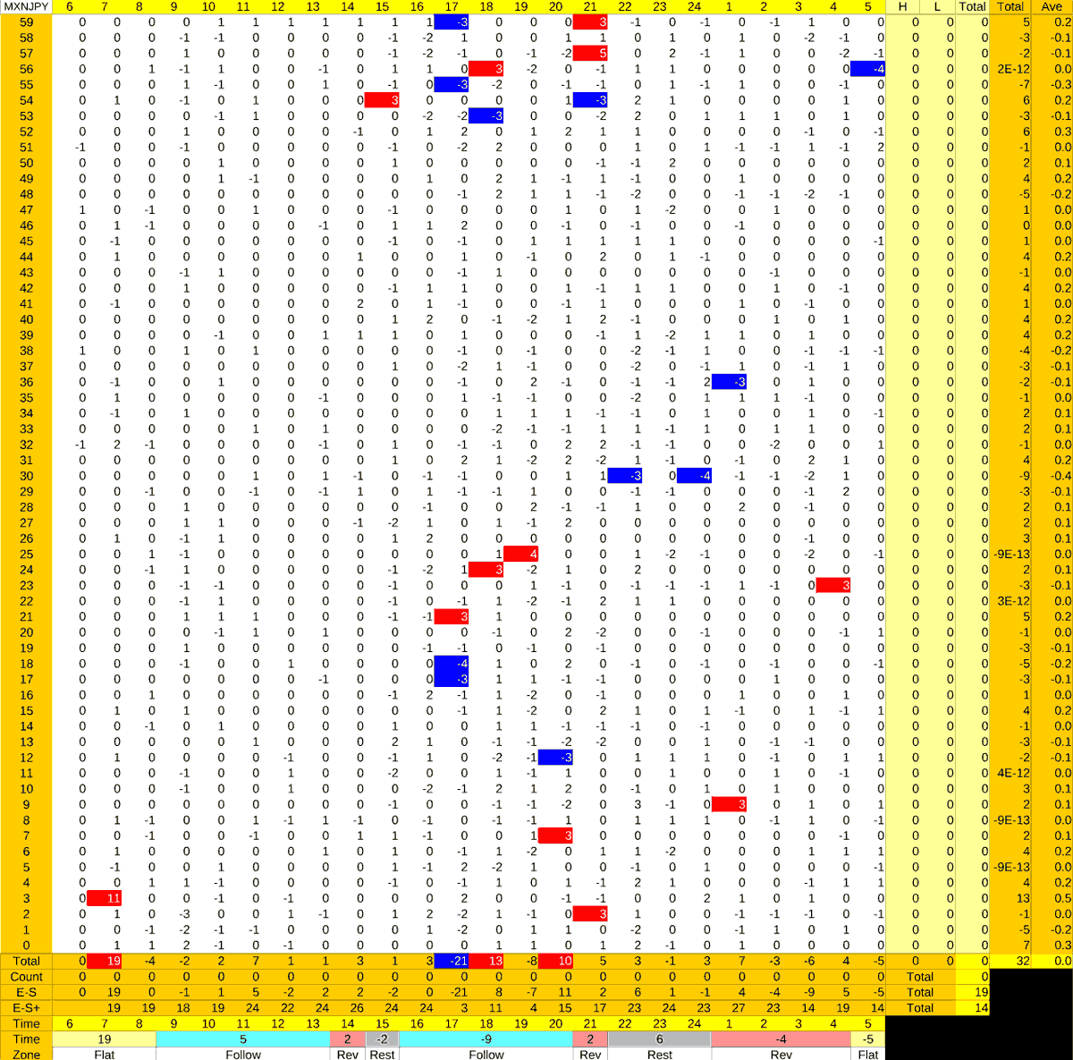 20210614_HS(3)MXNJPY-