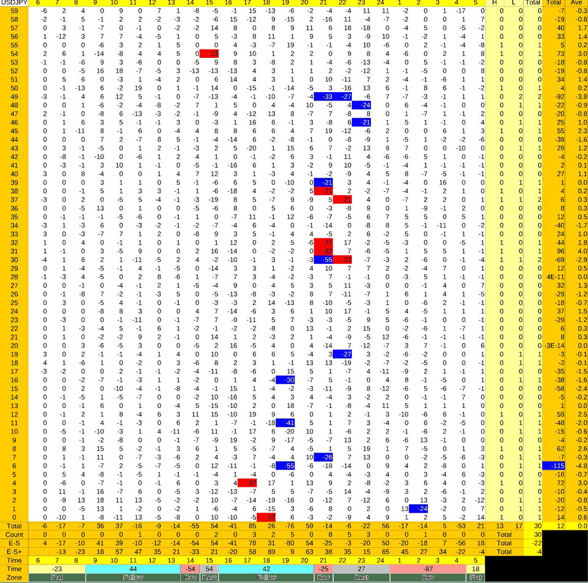 20210615_HS(1)USDJPY
