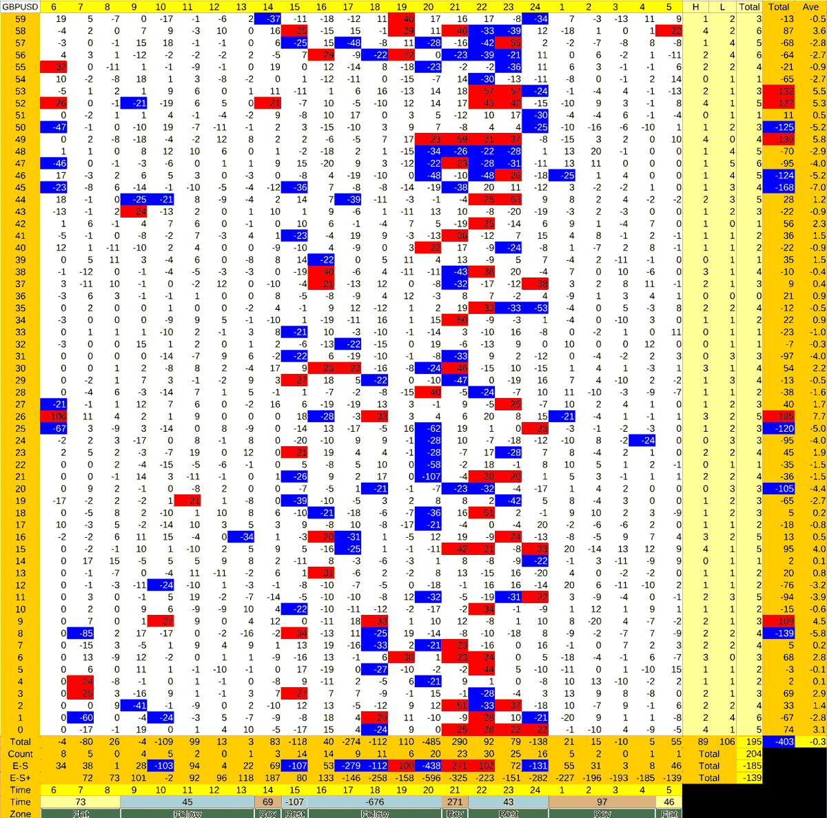 20210615_HS(2)GBPUSD
