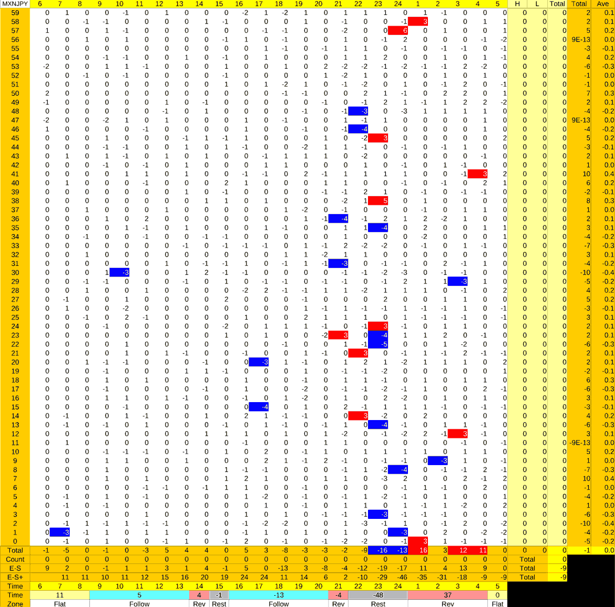20210615_HS(3)MXNJPY-