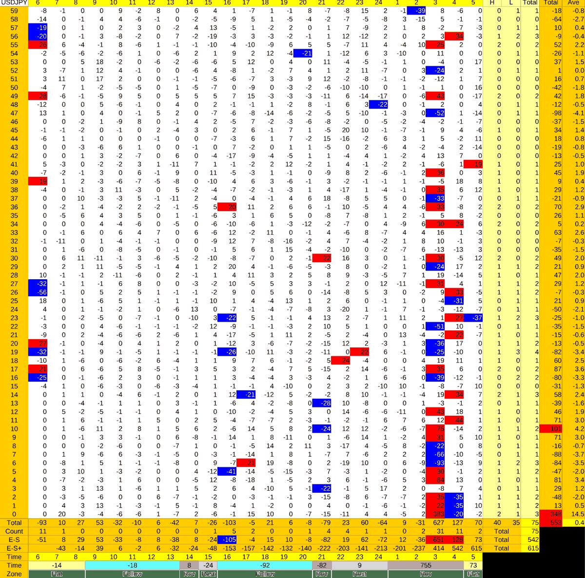 20210616_HS(1)USDJPY
