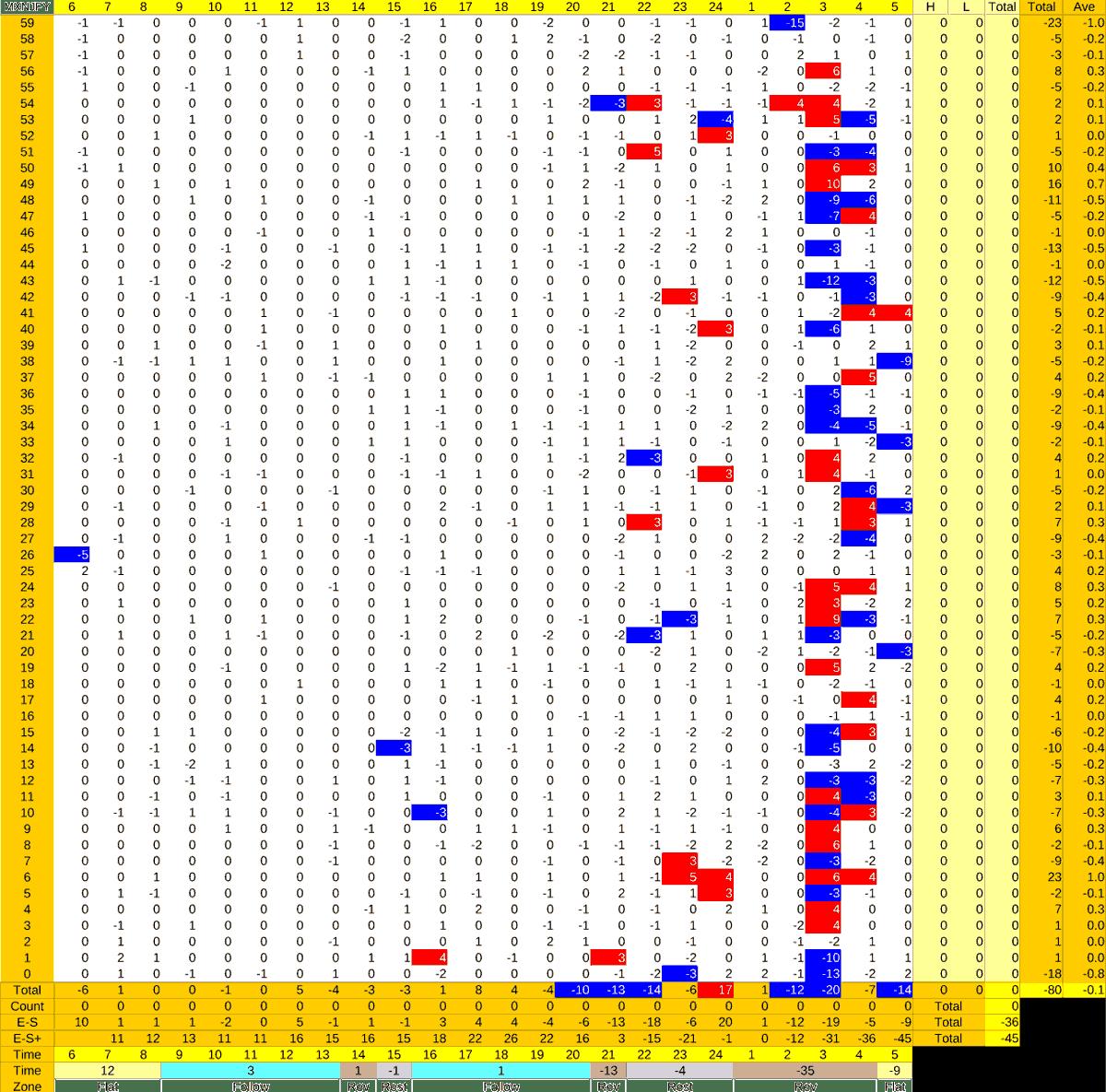 20210616_HS(3)MXNJPY-