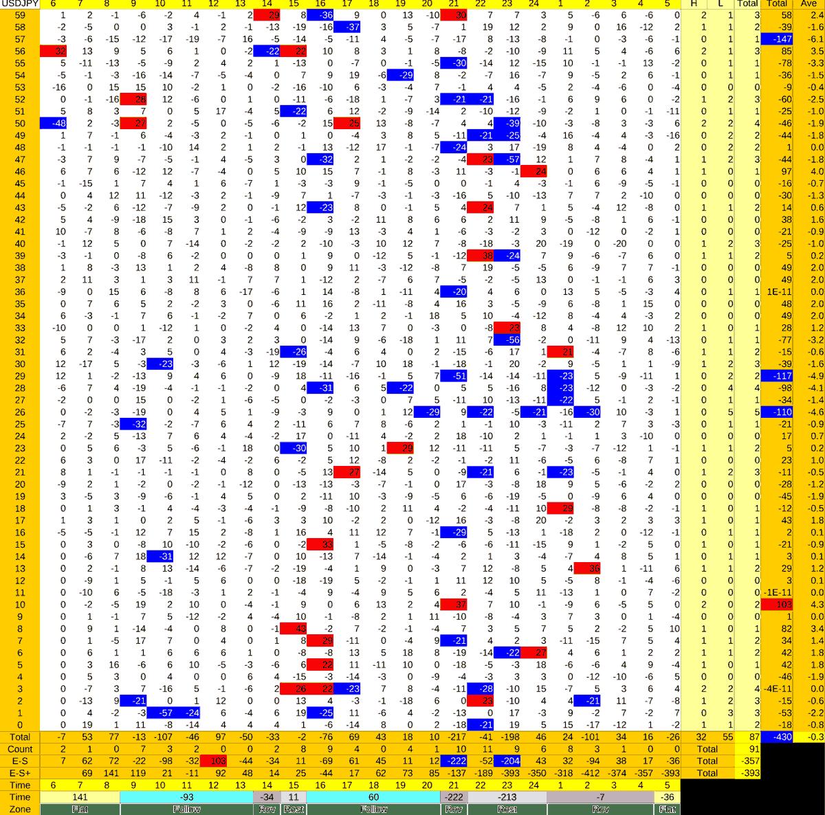 20210617_HS(1)USDJPY