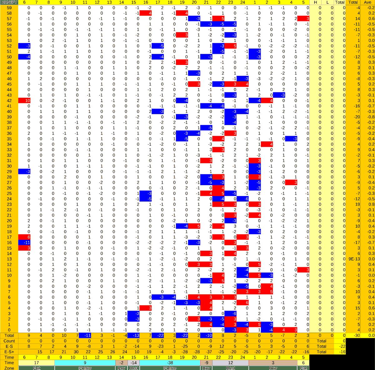 20210617_HS(3)MXNJPY