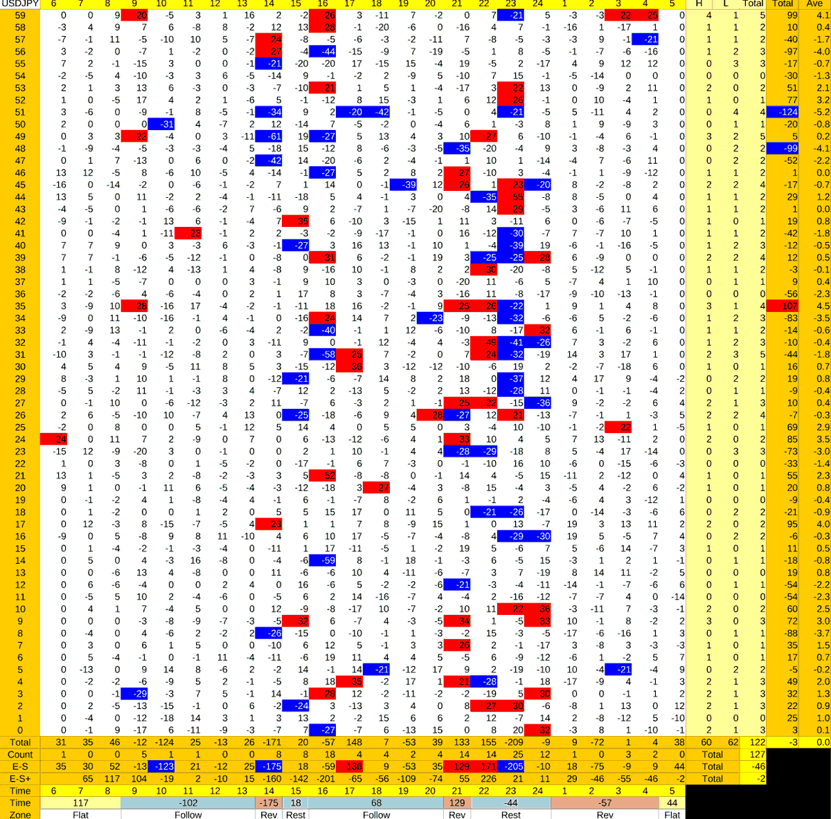 20210618_HS(1)USDJPY