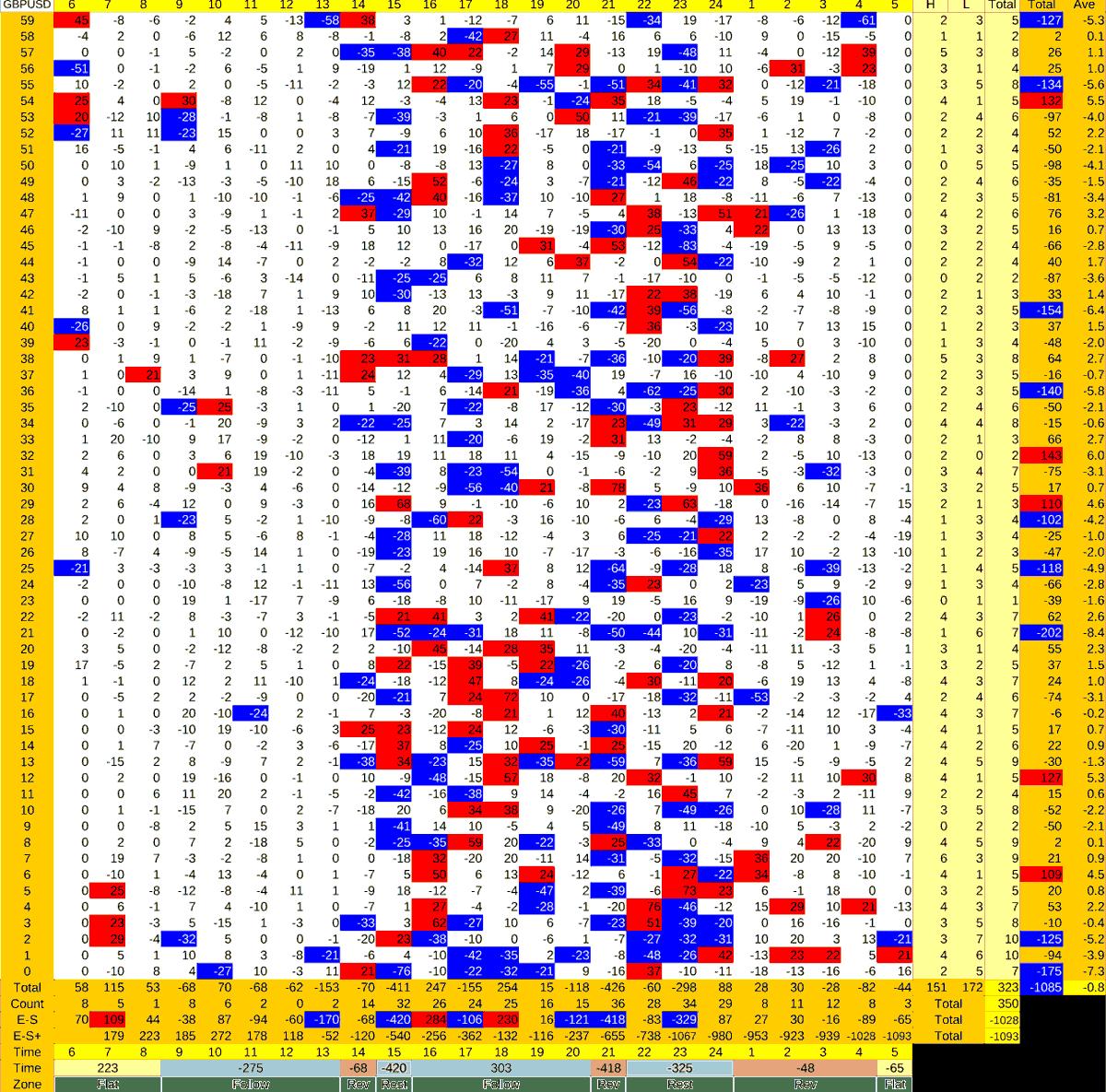 20210618_HS(2)GBPUSD