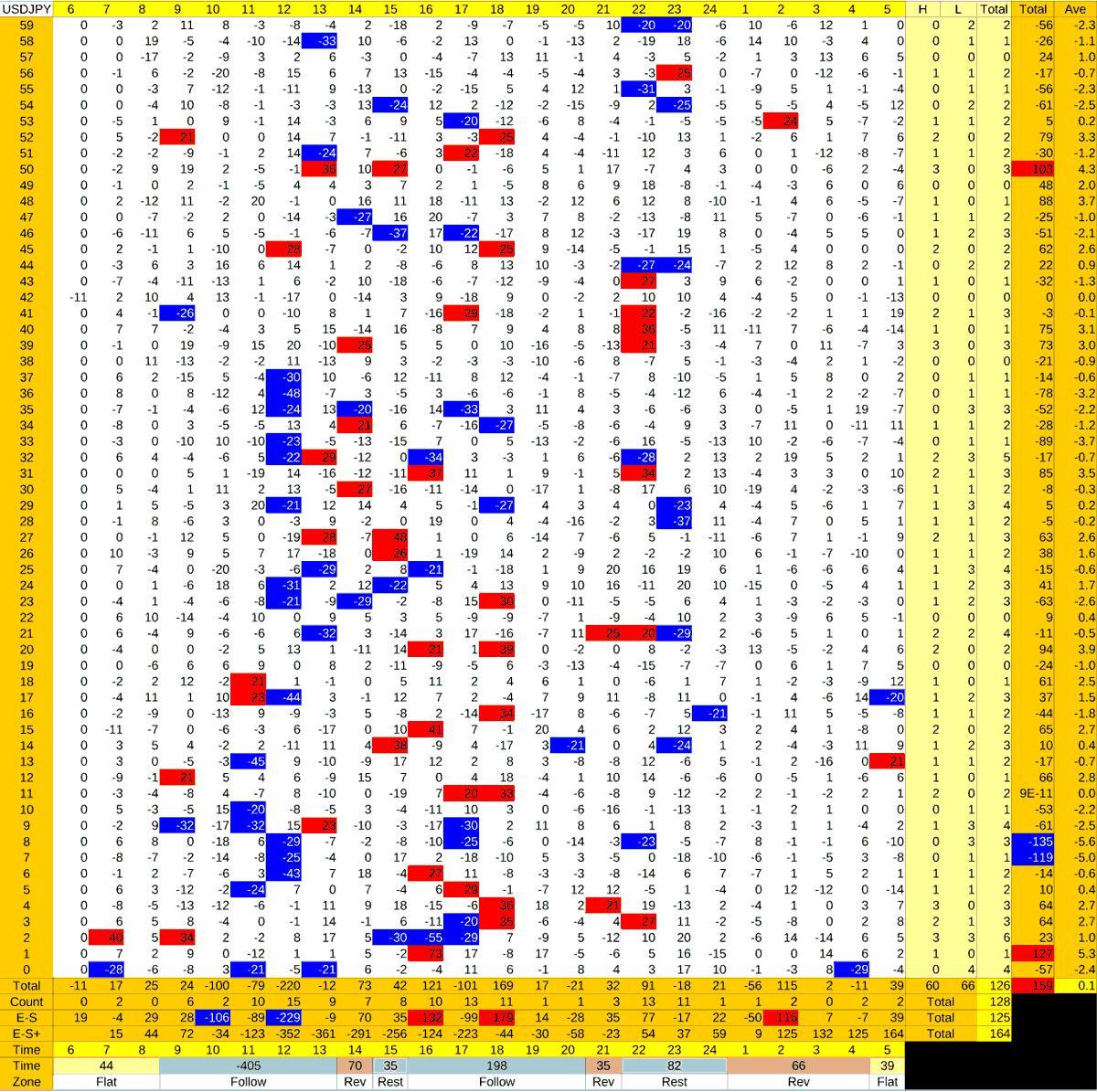 20210621_HS(1)USDJPY-min