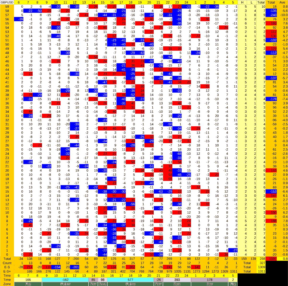20210621_HS(2)GBPUSD