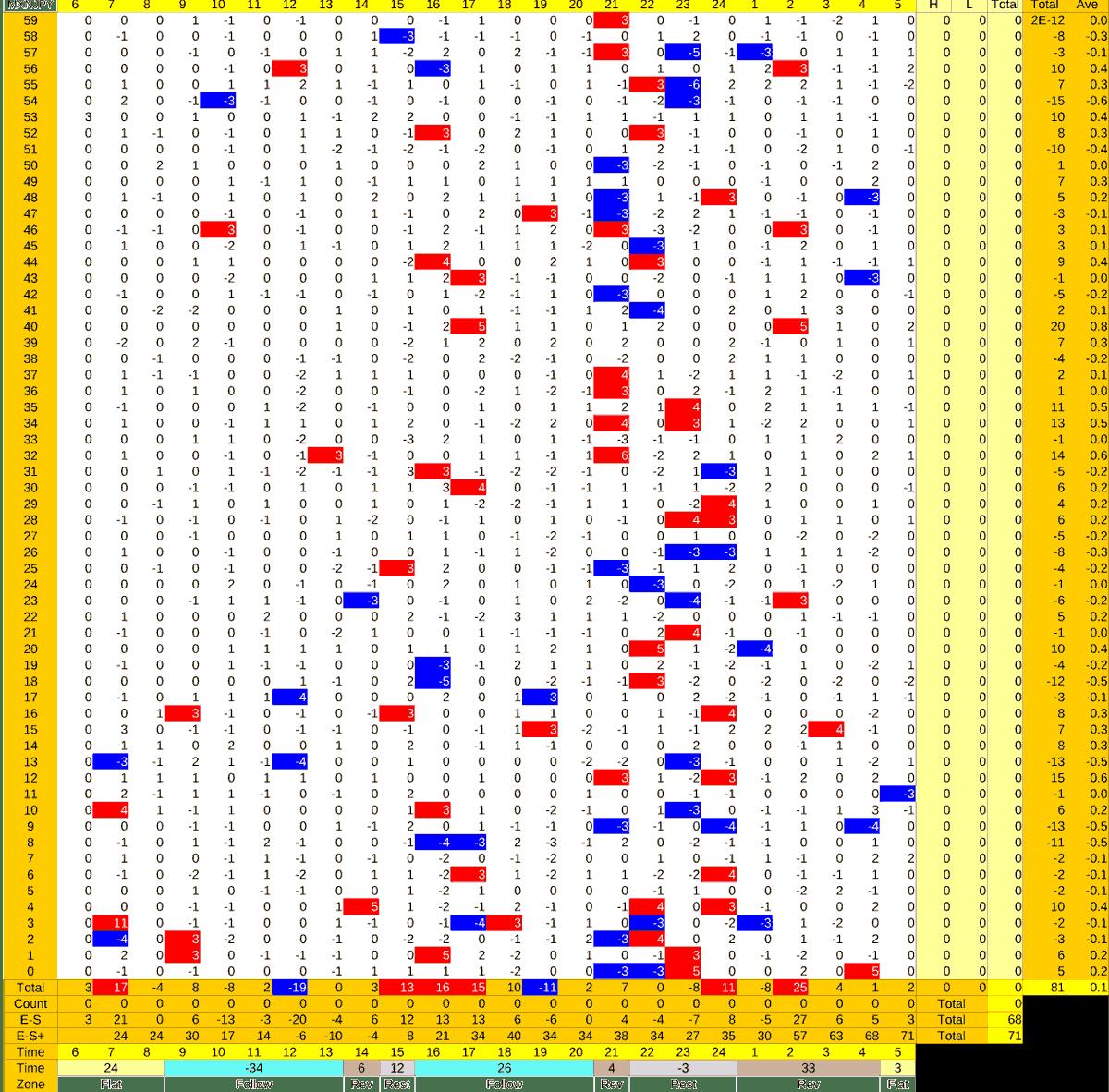 20210621_HS(3)MXNJPY