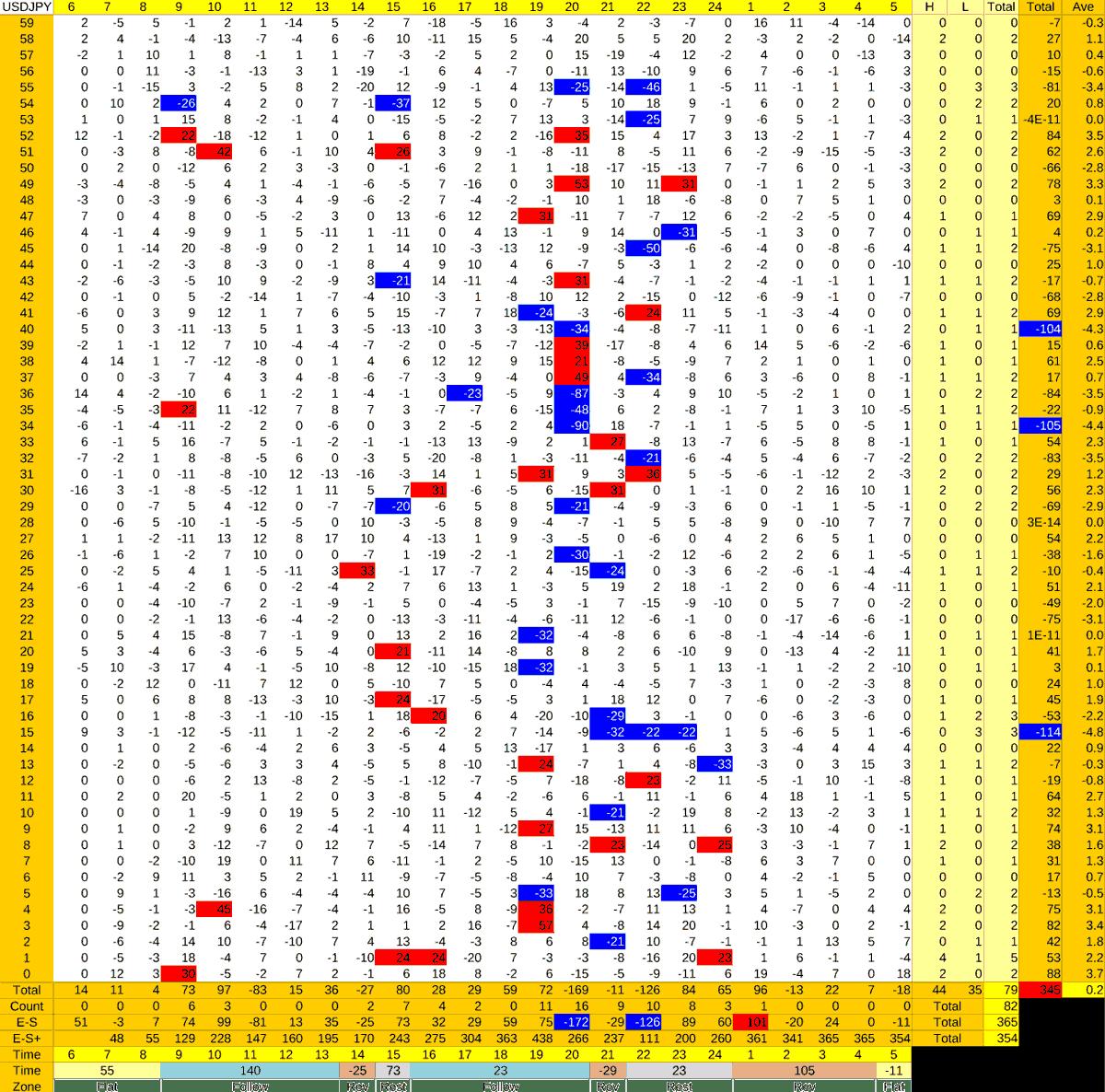 20210623_HS(1)USDJPY