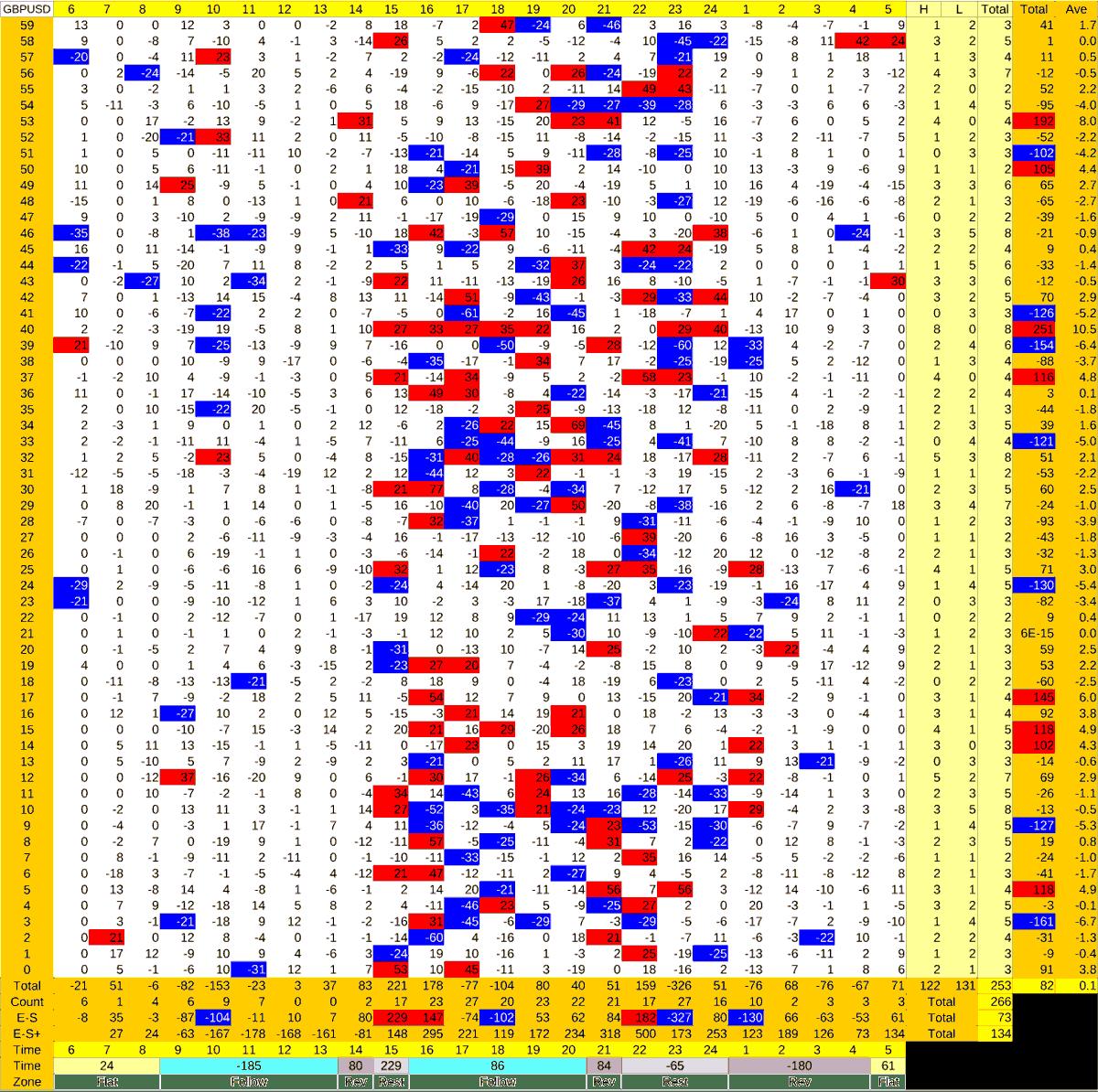 20210623_HS(2)GBPUSD