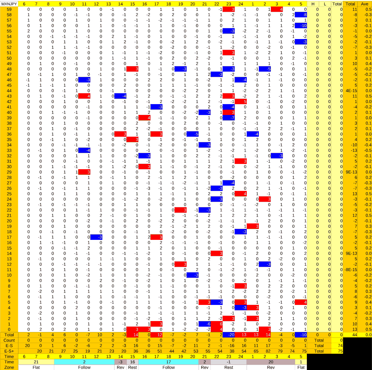 20210623_HS(3)MXNJPY