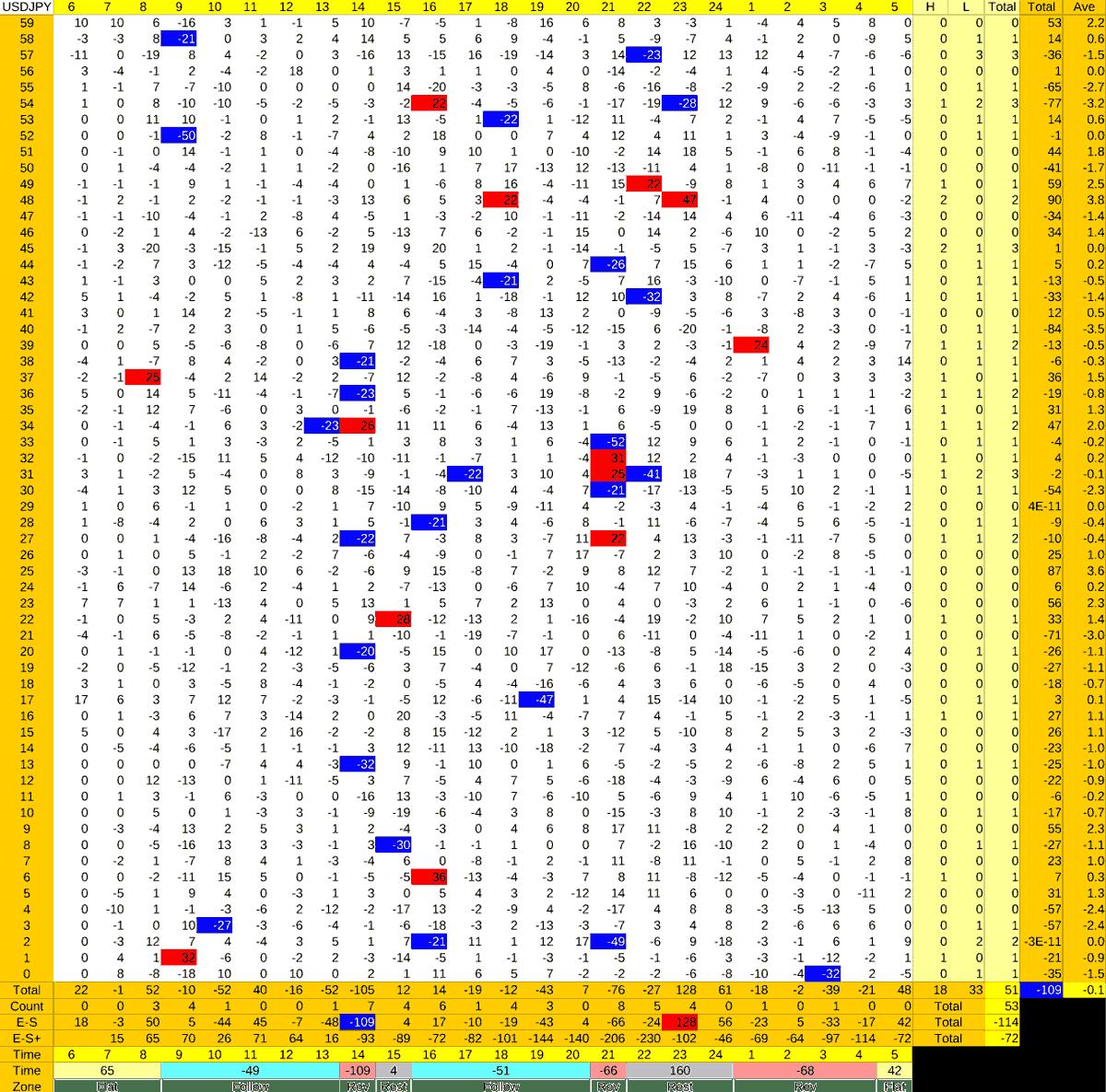 20210624_HS(1)USDJPY