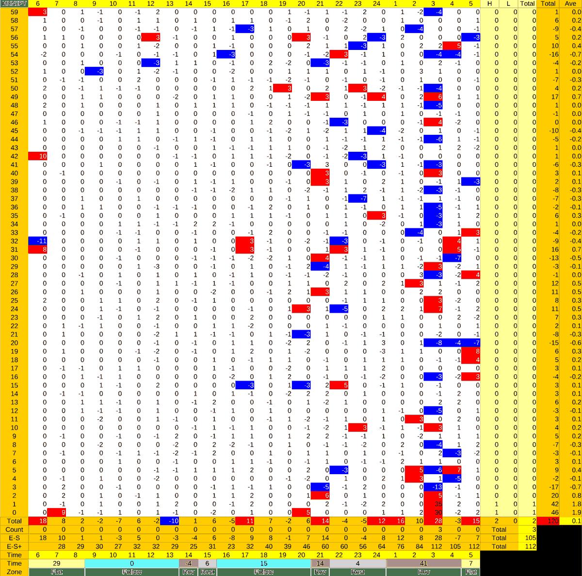20210624_HS(3)MXNJPY