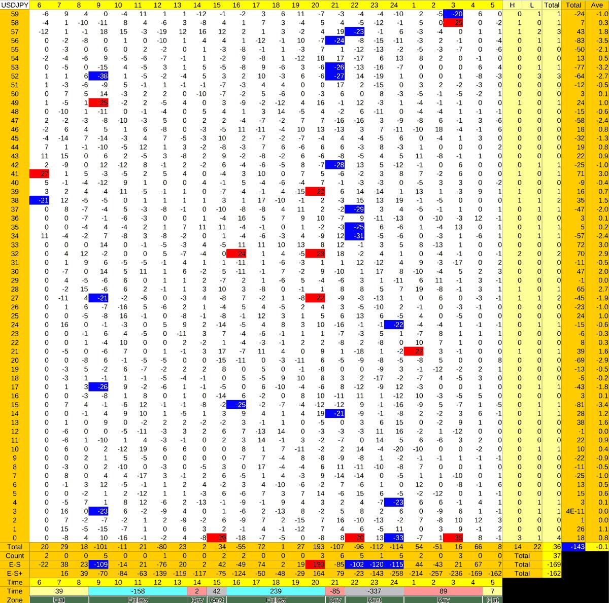 20210628_HS(1)USDJPY