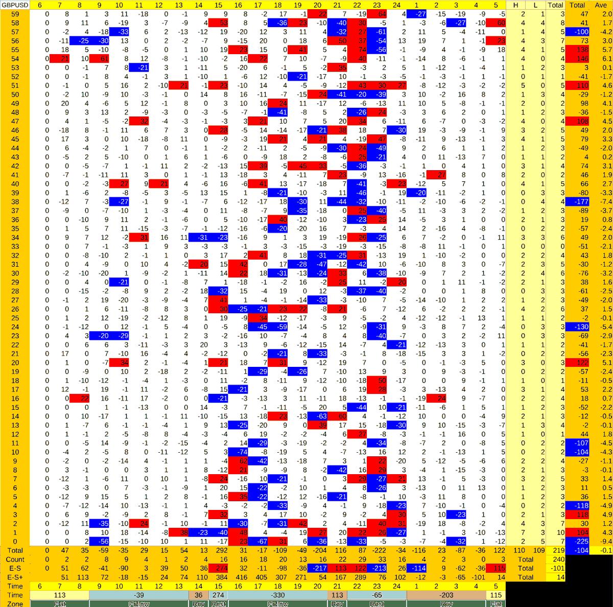 20210628_HS(2)GBPUSD