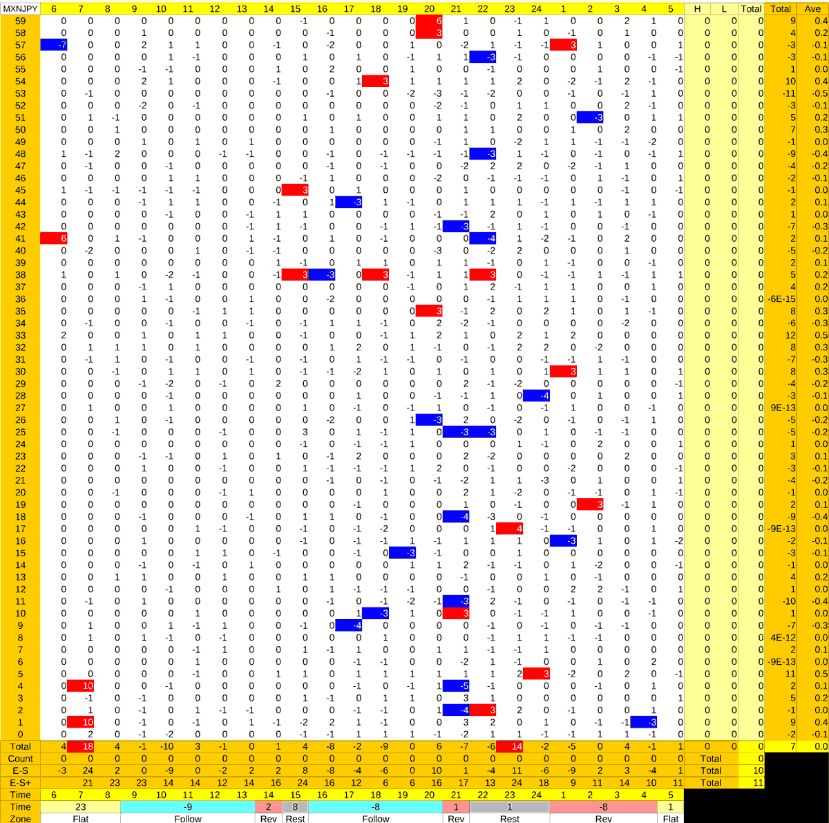20210628_HS(3)MXNJPY