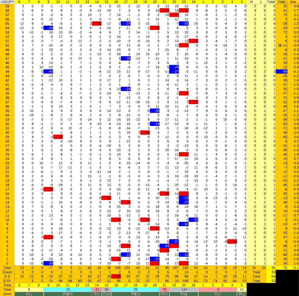 20210629_HS(1)USDJPY