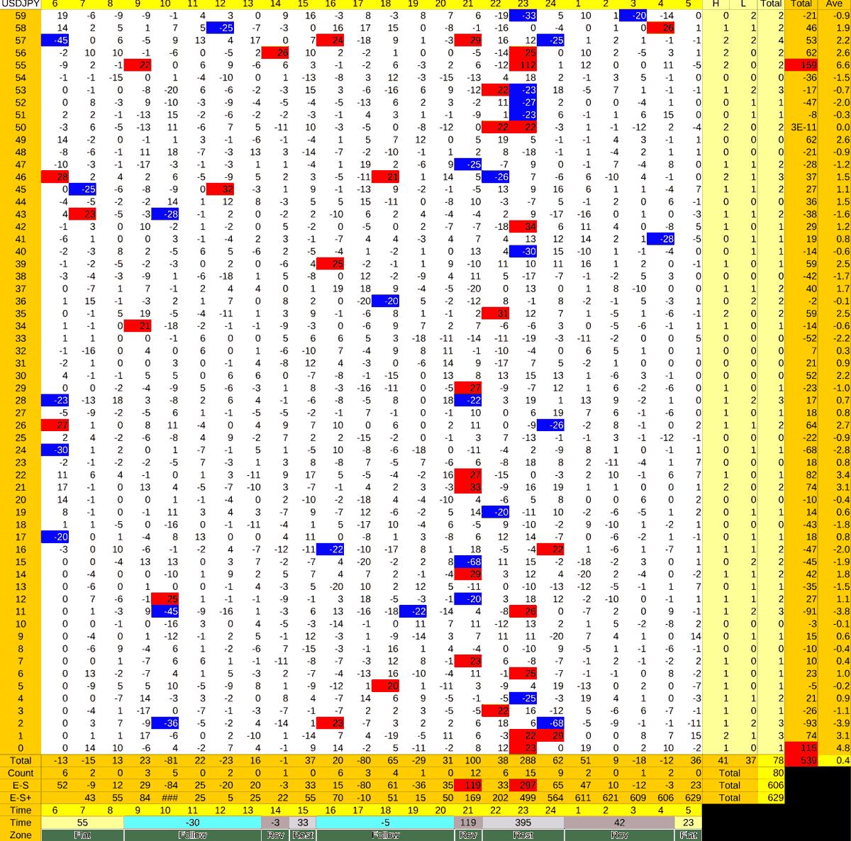 20210630_HS(1)USDJPY