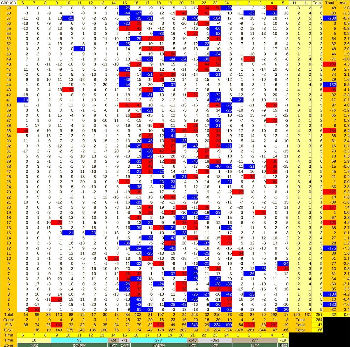 20210630_HS(2)GBPUSD