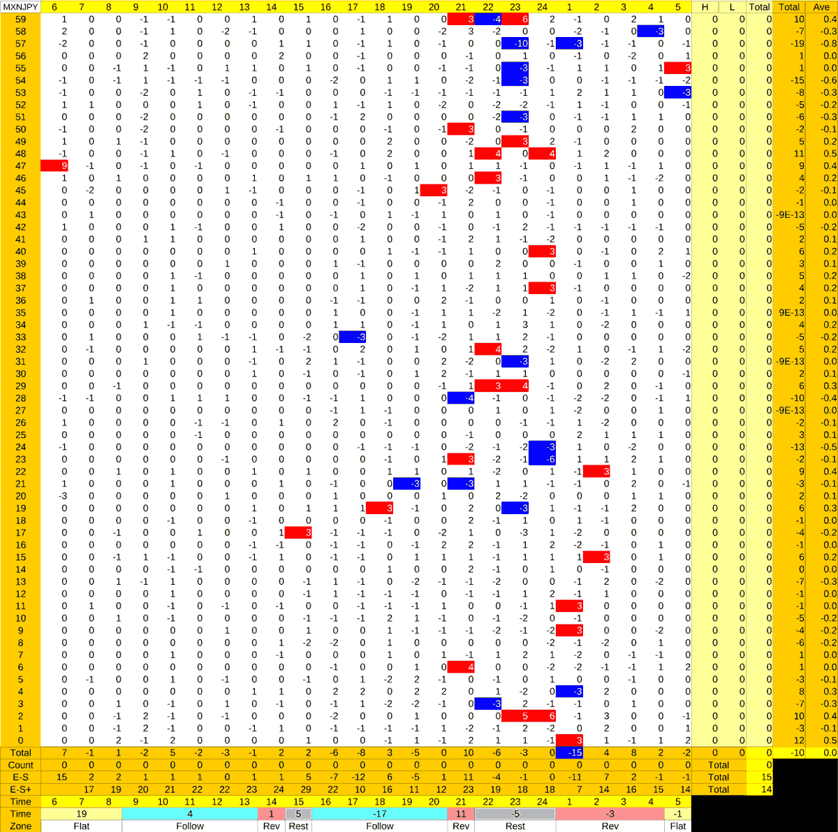 20210630_HS(3)MXNJPY