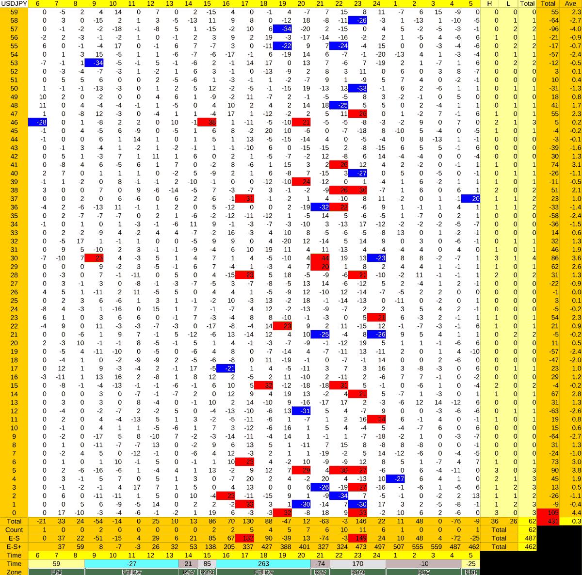 20210701_HS(1)USDJPY-min