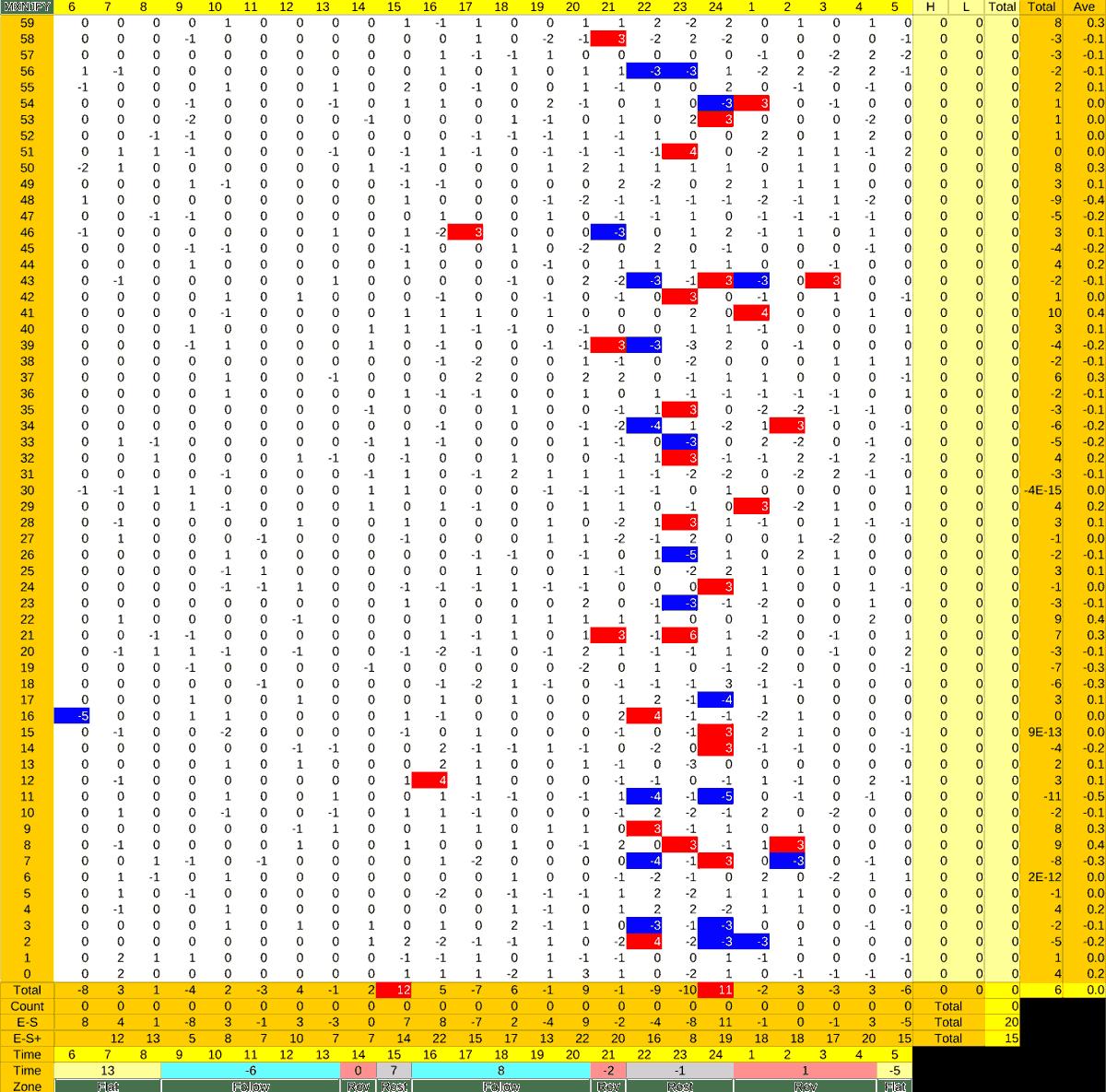 20210701_HS(3)MXNJPY
