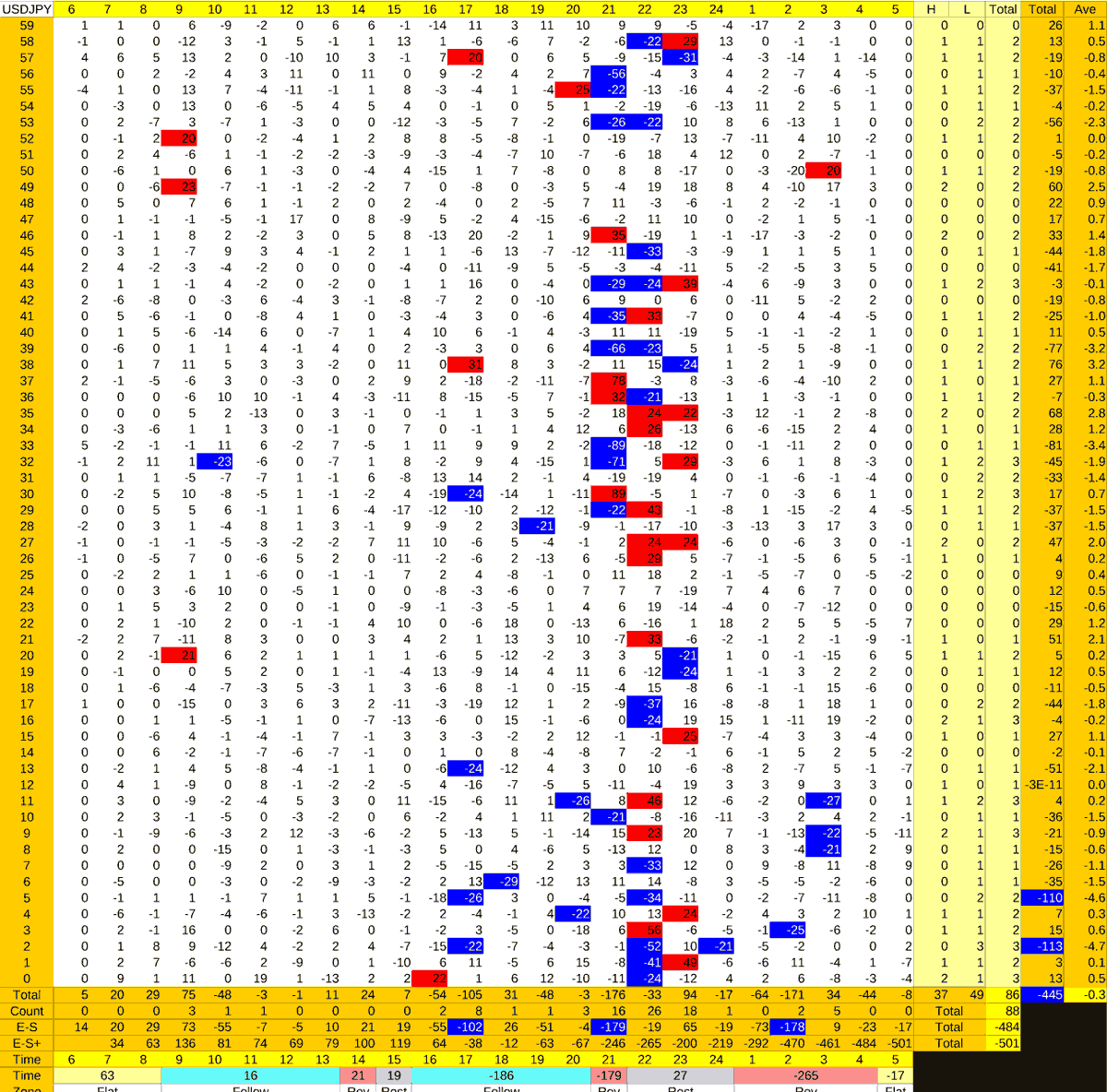 20210702_HS(1)USDJPY-min