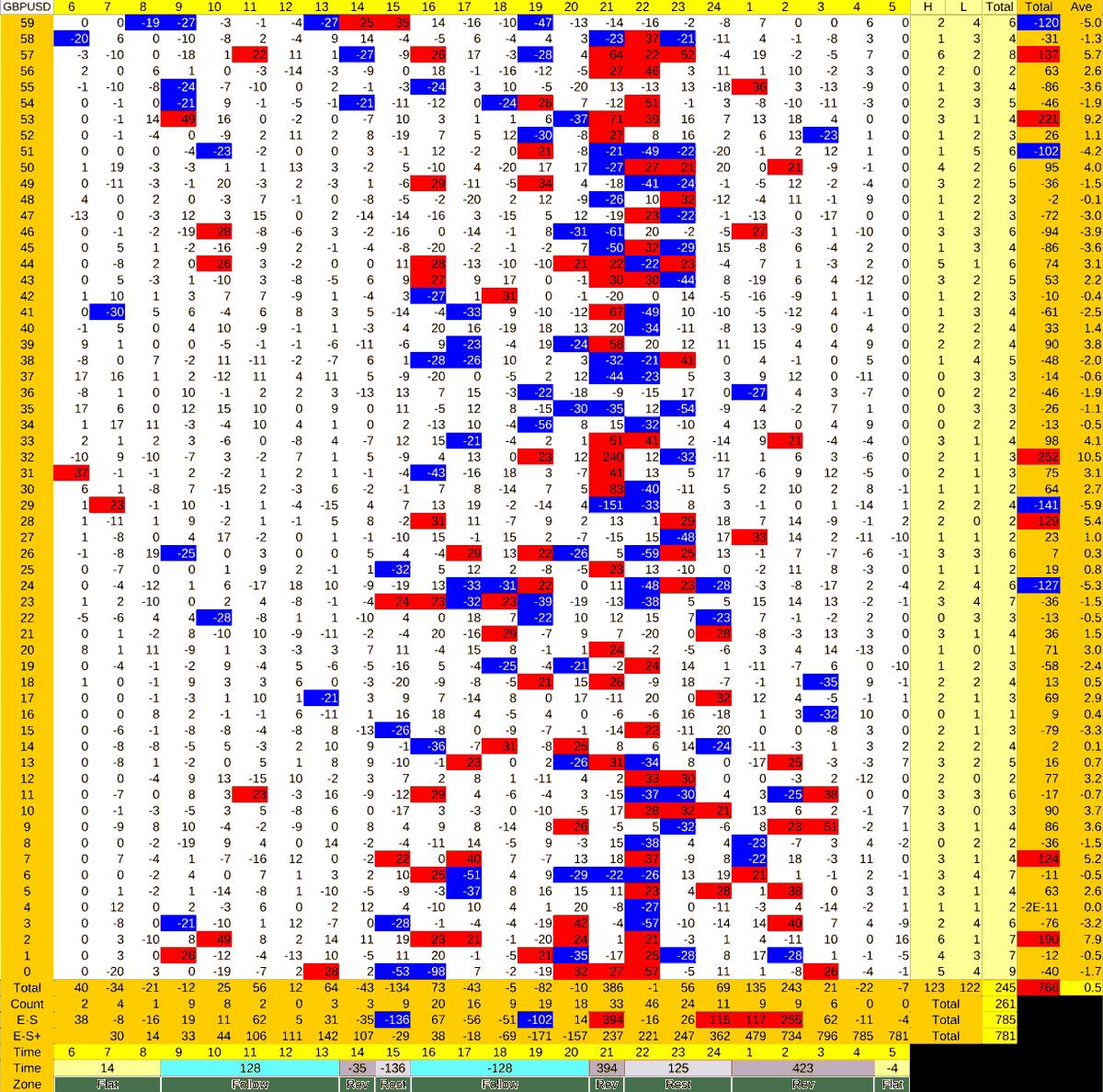 20210702_HS(2)GBPUSD-min