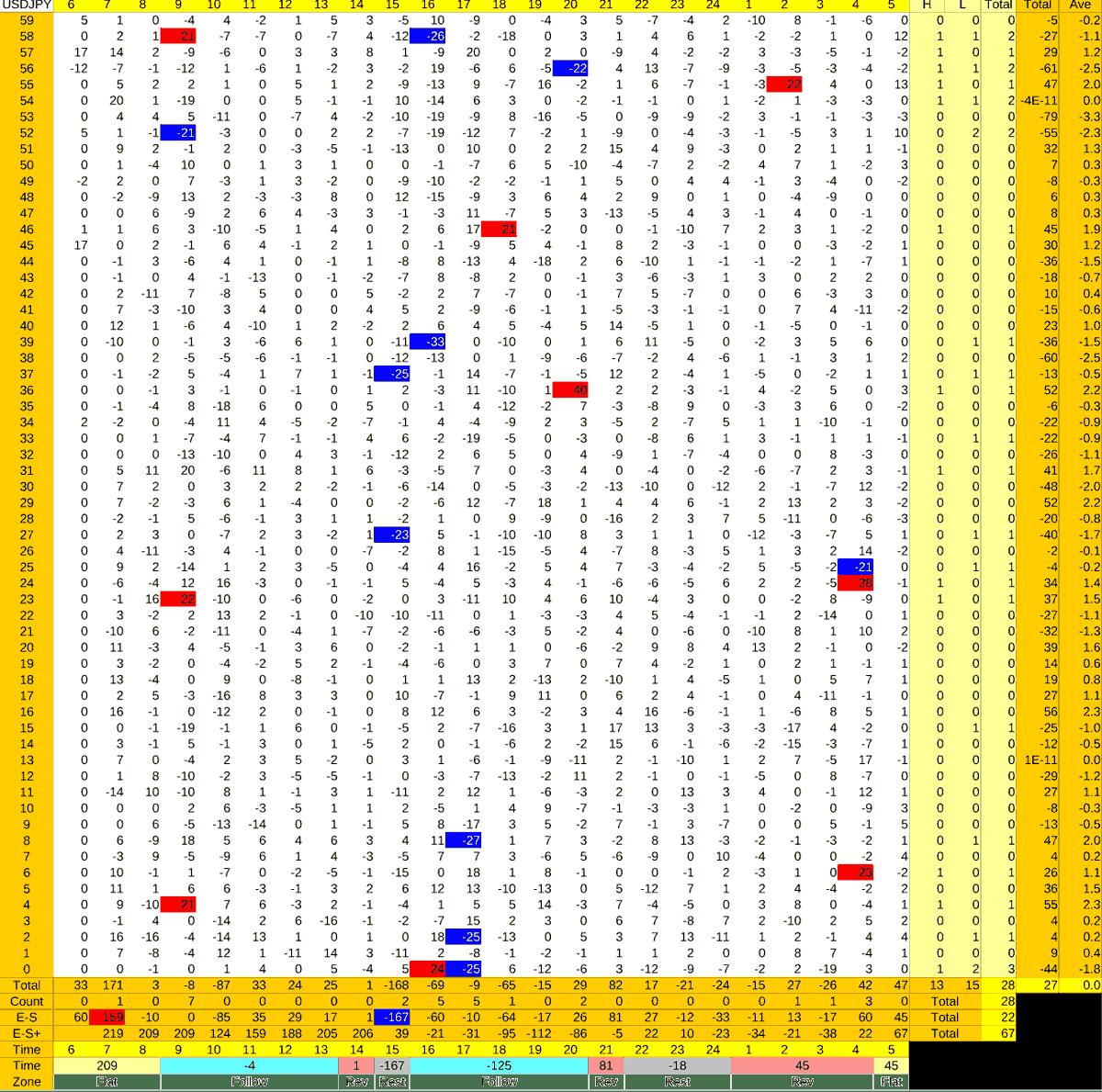 20210705_HS(1)USDJPY-min
